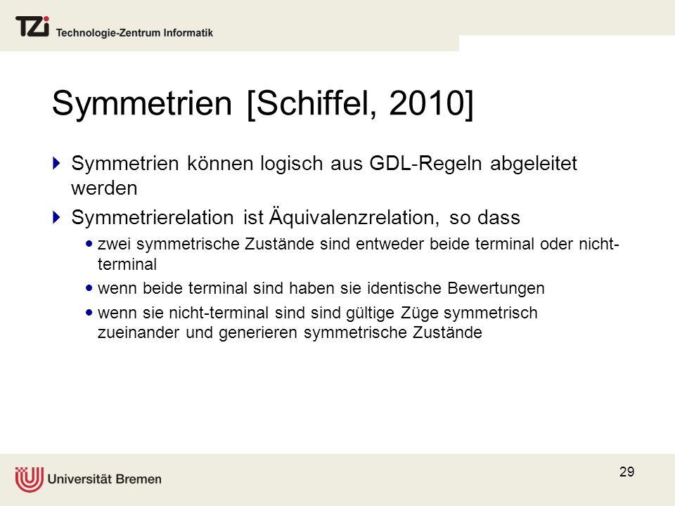 Symmetrien [Schiffel, 2010]